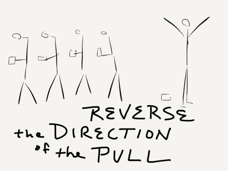 Reverse The Direction